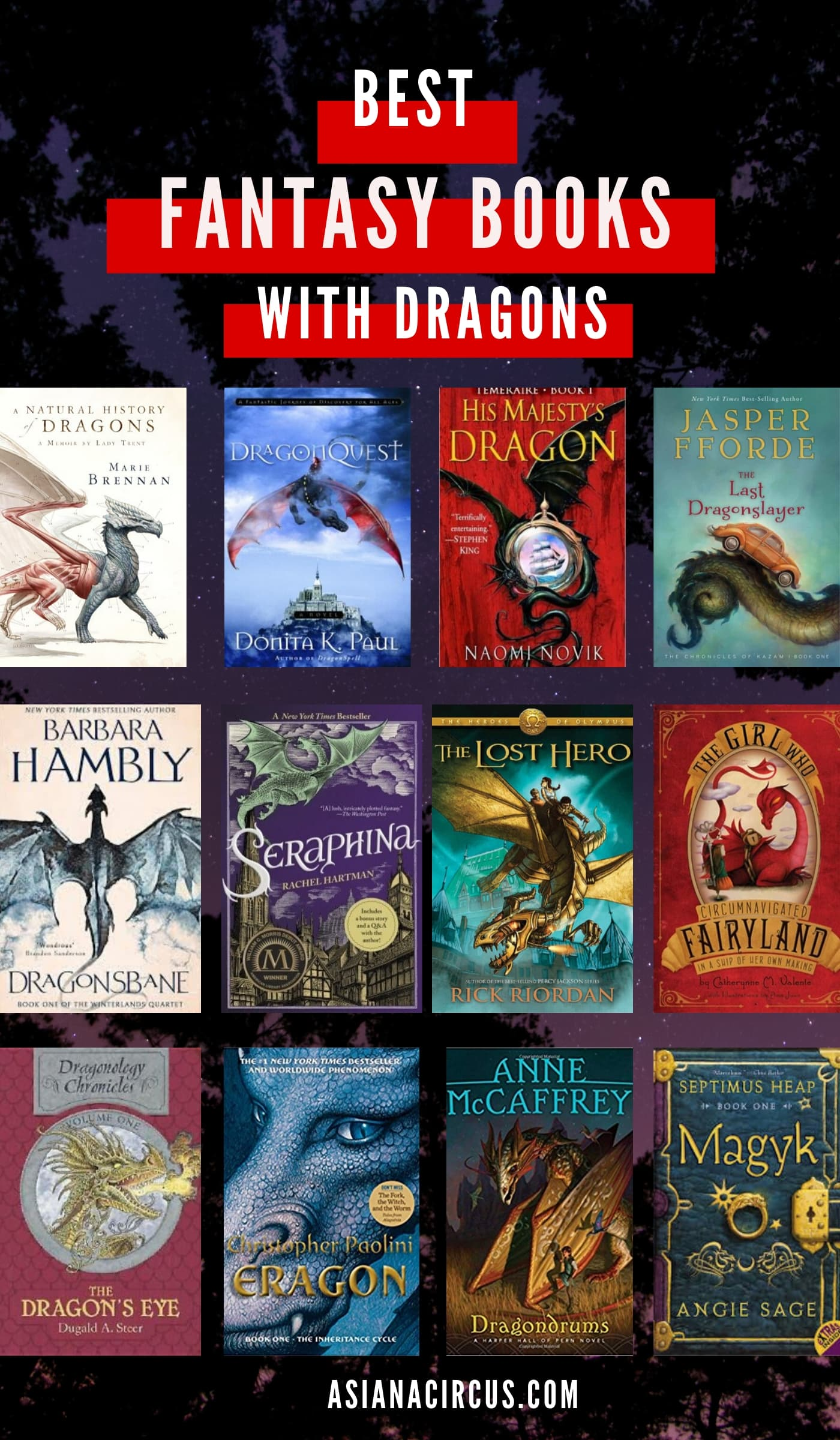 Must read fantasy dragon books - fantasy books with dragons