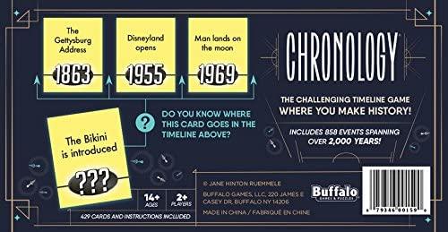 Buffalo Games Chronology - The Game Where You Make History